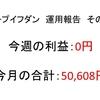 2018年12月第4周目(12/17~12/21)の運用利益報告 第27回【ループイフダン不労所得】
