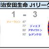 【2020 J1 第1節】清水エスパルス vs FC東京