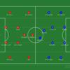 【取り戻しつつある美しさ】Premier League17節 WBA vs アーセナル
