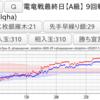 Qhapaq overfit adventureの評価関数を公開します