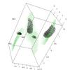 グレブナー基底で連立多項式を解く、量子計算機でグレブナー基底を探す