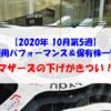 【株式】週間運用パフォーマンス&保有株一覧(2020.10.30時点) マザーズの下げがきつい!