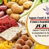 Japan Food & Beverages Market セグメント別、収入、予測、会社別