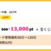 【ハピタス】楽天カードが期間限定13,000pt(13,000円)に大幅アップ!! 更に今なら8,000円相当のポイントプレゼントも!