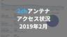 2chアンテナ運営状況(2019年2月)