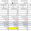 9月第3週目投資報告