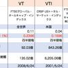 楽天バンガード・ファンド.全世界・全米・新興国(VT,VTI,VWO)の比較一覧