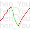 株の損益を公開します(77回目)