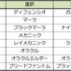 【ゲーム】ドラゴンネストの裏話4