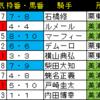 2020 AJCC&東海S データ+最終予想