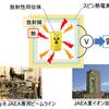 日本の探査衛星の燃料に朗報