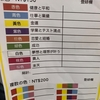 台湾の現地ツアーに参加。十份での ランタン飛ばしと九份では人込みにもまれる。。。