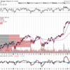 JPモルガン(JPM)2017Q1決算と株価