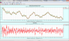 Caterpillar-SSA 3.40で特異スペクトル解析を試す。