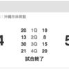 琉球ゴールデンキングス、10/14(土)の滋賀戦をスポナビライブで観戦したった。