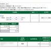 本日の株式トレード報告R2,09,25