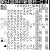 競馬無双で競馬予想!神戸新聞杯(GII) 負けられぬサトノダイヤモンド 武豊スピネル逆転狙う 「競馬レース結果ハイライト」2016年≪競馬場の達人,競馬予想≫JRA-VAN対応競馬ソフト
