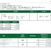 本日の株式トレード報告R1,07,26