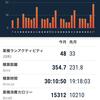 【週報】改善期から鍛錬期へ 練習記録 (210125〜210131)