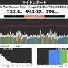 Zwift - 3R Watopia Flat Reverse Race - 3 Laps (30.8km/19.1mi 162m)