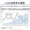 澤田HDがらみでモンゴル経済を調べてみた