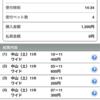 12/5の重賞レース購入