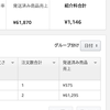amazon アソシエイト初収入&一個辺りの紹介料上限は1000円なのかと気づくの巻