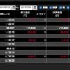 NEET生活〜91日目〜