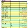fx週間成績(2021年4月5日~4月9日)