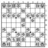 第3回将棋電王戦 第1局のお昼段階解説的何か