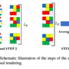 Application of Stochastic Point-Based Rendering to Laser-Scanned Point Clouds