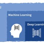 【3分ITキーワード】AI(人工知能)、コンピューターを人間の様に