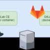 既存のGitLab CE on Dockerに、Runnerコンテナも追加してCI/CD環境をつくる