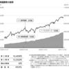 eMAXIS Slim 米国株式(S&P500)/新興国株式インデックス(2021年4月26日決算)が交付