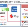 信用スコア参入の日本企業12社まとめ&マッピング【19年3月最新版】