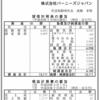 株式会社バーニーズジャパン 第29期決算公告
