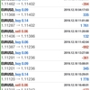 【 12月 18日】FX自動売買記録:ユーロドル