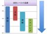 TOEFL ITPの勉強法【学習ロードマップ】