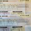 小学校の標準学力調査(NRT)の結果が返ってきました!