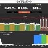 Zwift SST (short)とL6 30s x 6