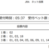 【神戸新聞杯最終予想2020】無料で勝負馬券の買い目公開