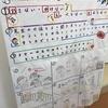 オレンジスクール【避難訓練を実施しました!】藤沢教室 - 放課後等デイサービス(自閉症、ADHD、学習障害(LD)を抱えるお子さまに教育と療育を。)