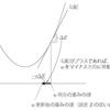 ディープラーニング(深層学習)を理解してみる(勾配降下法:最急降下法と確率的勾配降下法)