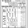 DeNA子会社 SHOWROOM株式会社 第2期・第3期決算公告