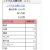 現在二千円札の消費枚数の裏側。