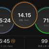 ジョギング14.15km・丑三つ時のゆるジョグ1時間半