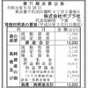 株式会社ポプラ社 第71期決算公告