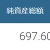 楽天VTIの純資産総額が700億円に