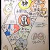 延岡vs宮崎vs門川vs日向vs高千穂vs都城