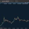 仮想通貨NEMが前日比130%超え。高騰の要因とは?